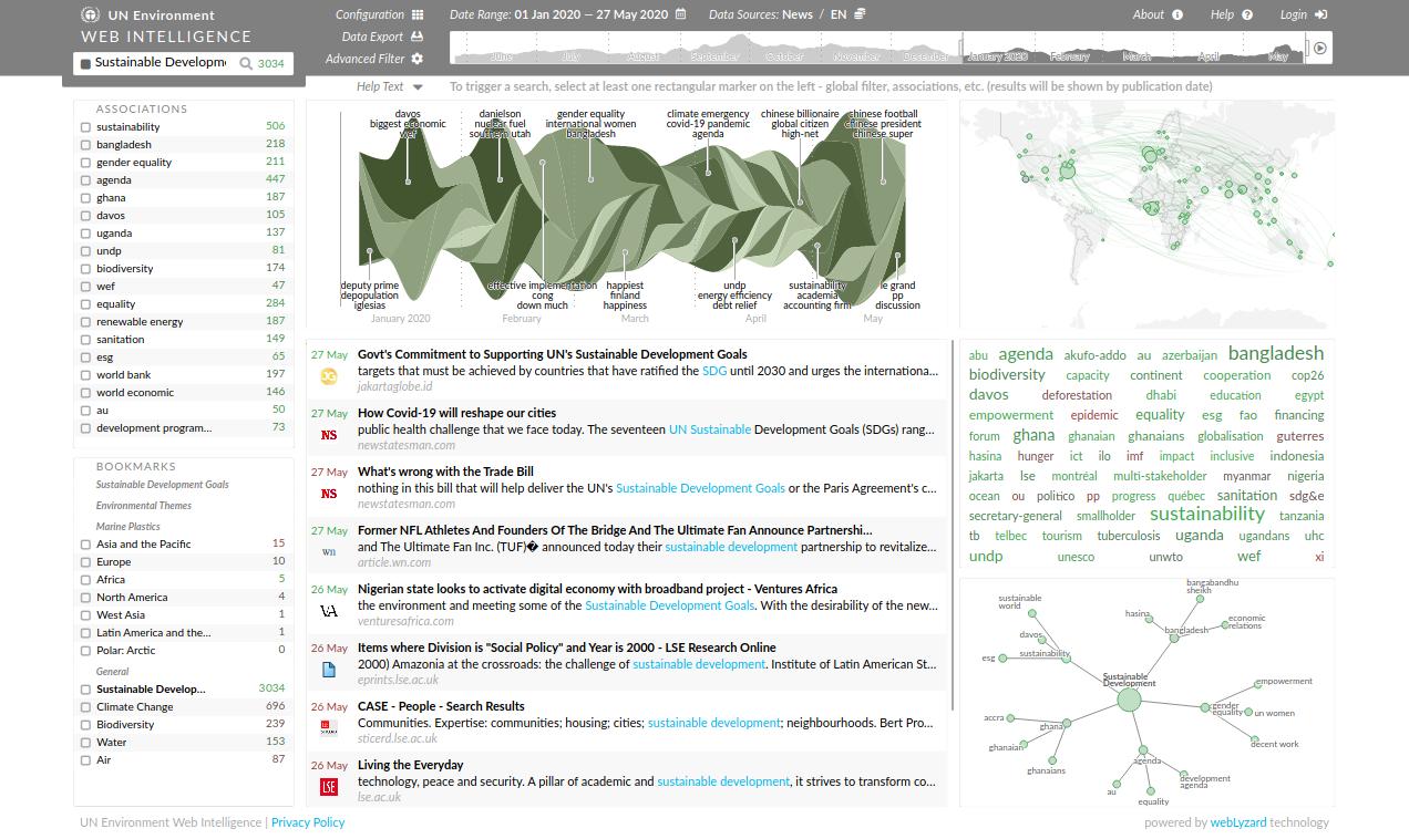 Create a test dashboard for data visualization